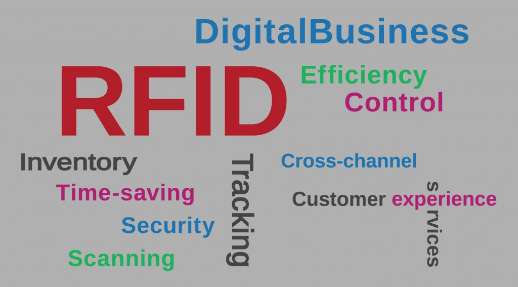 Meeting new business standards through the implementation of RFID technology